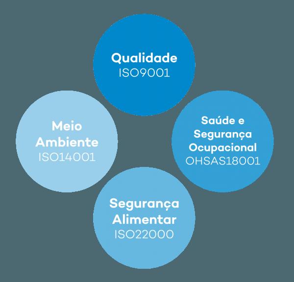 Sistemas Gestão e Consultoria Empresarial